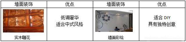 墙面装修材料有哪些-墙面装修用什么材料好-装修公司网站